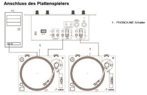 Dual USB DJ Plattenspieler Anchlussskizze