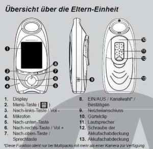 Alle Funktionen des Motorola 188404-MBP30 Digitales Babyphone
