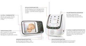 Eine Übersicht aller Funktionen des Babyphone NUK 10256296.