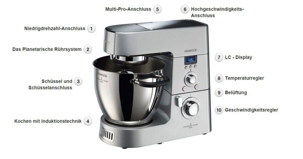 Küchenmaschinen Vergleich - Unser Testsieger Zu Thermomix