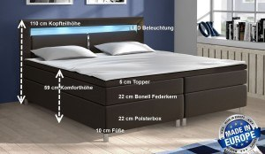 der vergleich boxpringbett gegen konventionelles bett. Black Bedroom Furniture Sets. Home Design Ideas