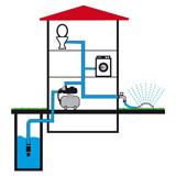 Hauswasserwerk Daten Fakten