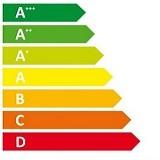 Achten Sie beim Kauf eines Kühlschrankes auf die Energieeffizienzklassen.