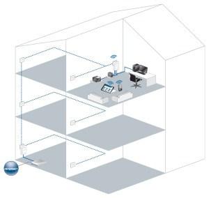 Devolo dLAN 500 AV Wireless+ Starter Kit im Test Haus Verbindung