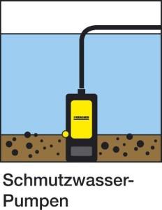 Kärcher Schmutzwasser-Tauchpumpe SDP 18000 Level Sensor