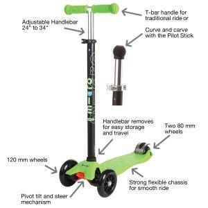 MICRO Maxi Micro lemon green T-Lenker