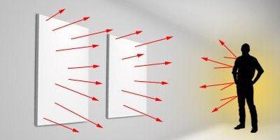 TecTake® Infrarotheizung Hybrid Paneel Heizplatte Heizpaneel 1400 Watt 3