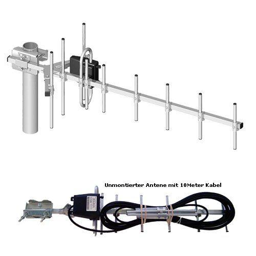 2 X LTE Richtfunk Antenne