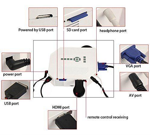 Flylinktech® Neu Tragbar Mini Projektor