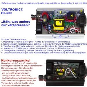 Voltronic - MOD. SINUS Spannungswandler