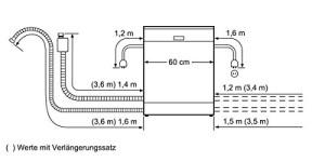 Siemens SN45M539EU Unterbau-Geschirrspüler// A++ / 13 Maßgedecke / 262 kWh/Jahr / 59.8 cm / Edelstahl [Energieklasse A++]