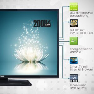 SmartTV-TelefunkenD32F28-Symbole