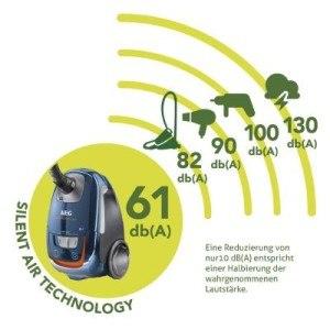 04-3-AEG-UltraSilencer-USEnergy-plus-61dB-Staubsauger-mit-Beutel