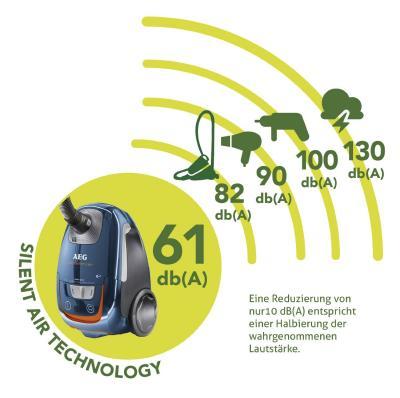 Staubsauger von AEG mit Silent Air Technology für ein leises Saugen