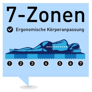 7Zonen-Matratze