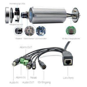 INSTAR IN-5907HD Wlan IP Kamera / HD Sicherheitskamera für Außen / IP Überwachungskamera / IP cam mit LAN & Wlan / Wifi für Outdoor