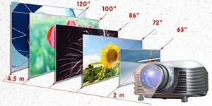 MediaLy LED Beamer B100 - hochwertiger Heimkino Projektor HD ready bis 1920x1080 Pixel (1080i) 1800 ANSI-Lumen und HDMI USB VGA und AV Anschlüsse