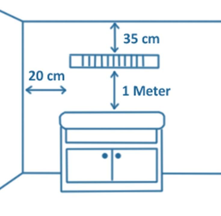 Heizstrahler-Wickelkommode-Sicherheitsabstand