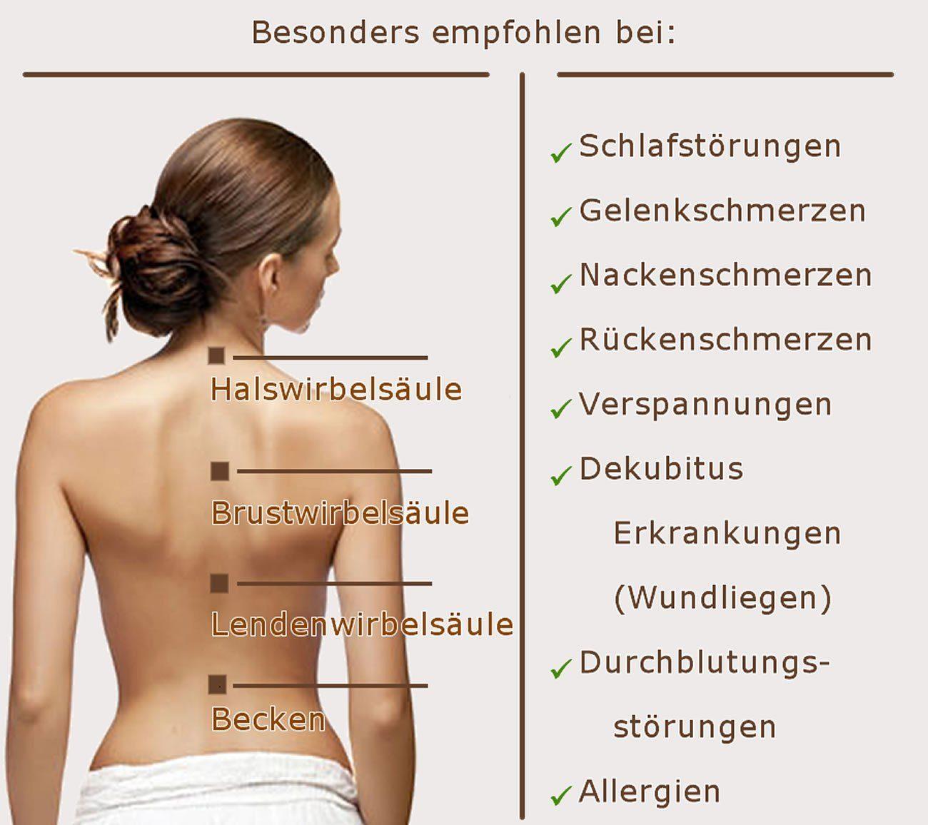 Ziemlich Menschliche Anatomie Pearson 7. Auflage Bilder - Anatomie ...