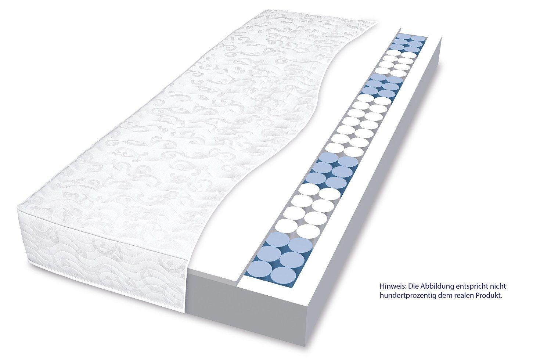 dunlopillo 01 139127 tonnen taschenfederkern body weight 90 200 h4 im test 2018 expertentesten. Black Bedroom Furniture Sets. Home Design Ideas