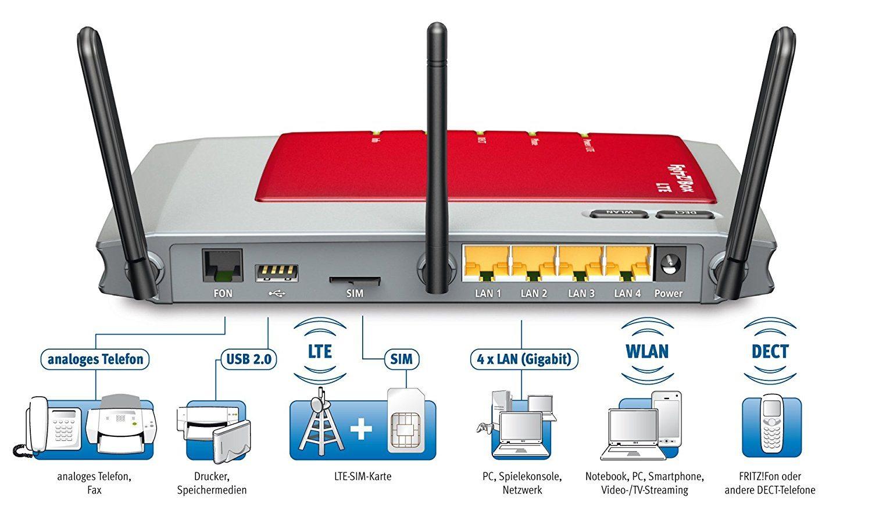 AVM FRITZ!Box 6840 LTE (LTE-Router, 300 MBit S