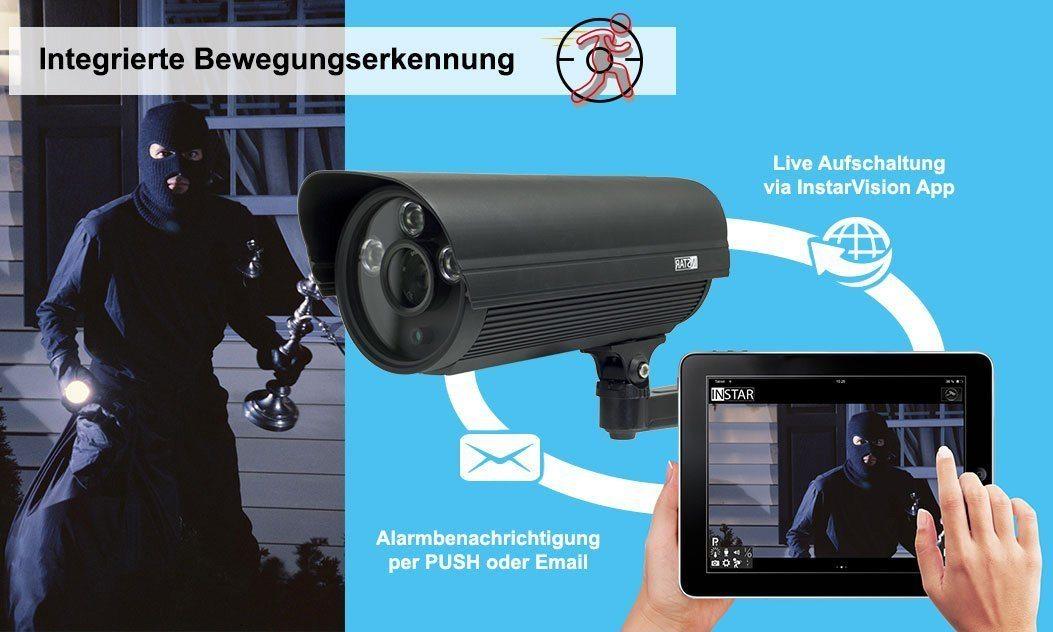 INSTAR IN-5907HD Wlan IP Kamera Alarm