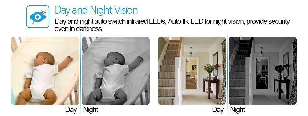 KK002 1.0MP HD IP-Kamera 5xZoom Autofocus 720P Videoüberwachung Day and Night