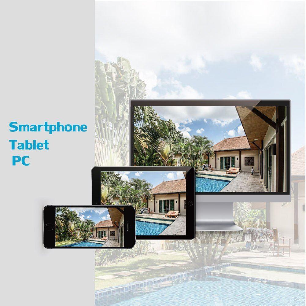 Wansview Außenbereich IP Kamera Smart Connect