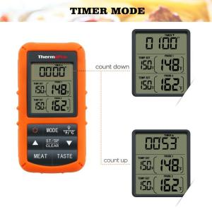 03 6 Grillthermometer Thermopro Tp20 Test 1