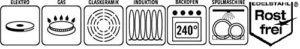 Verschiedene Eigenschaften von einem Spargeltopf in der Darstellung