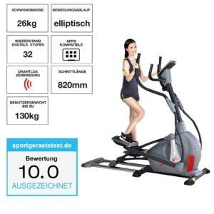 Der Sportstech Elite Crosstrainer CX650 hat ein max. Nutzergewicht von 130 kg.