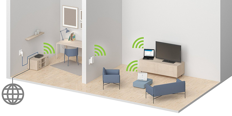 devolo WiFi Repeater ac 1200 Mbits