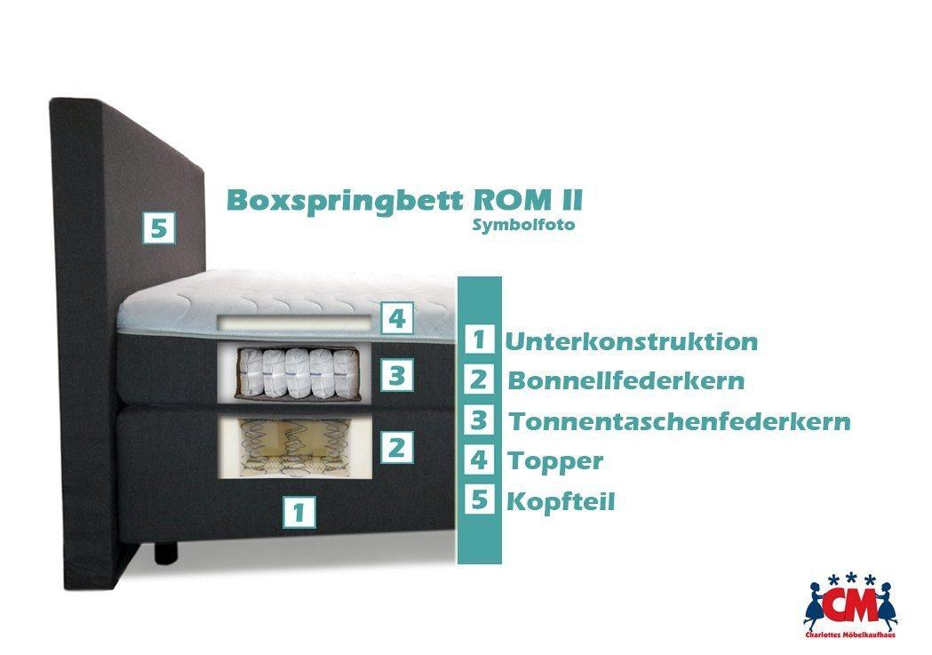 Boxspringbett ROM II in Grau konstruktion