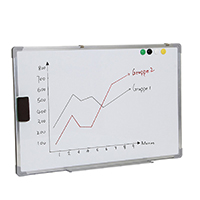 Seelux Magnetisches Whiteboard