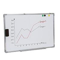 Seelux Magnetisches Whiteboard 60x90 cm, inkl.Tafellöscher und 4 Magnete für Wohnung und Büro