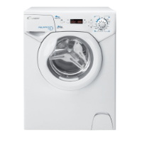 Candy 5kg Waschmaschine Aqua 1142 D1 im Test
