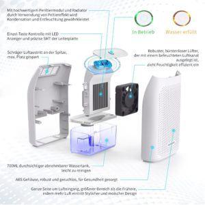 Entfeuchter Schlafzimmer   Kkup2u Luftentfeuchter 700ml Luftentfeuchter Im Test 2018