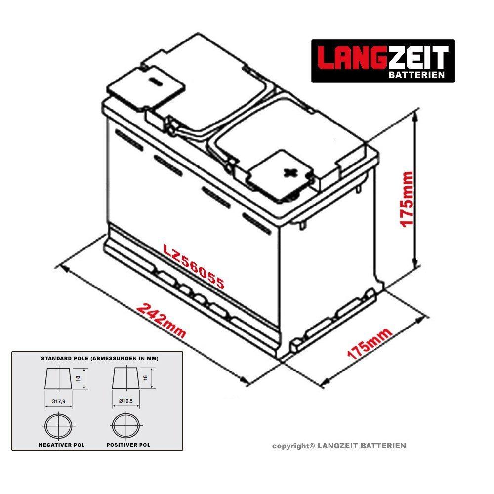 langzeit autobatterien test 03 2019 die besten langzeit. Black Bedroom Furniture Sets. Home Design Ideas