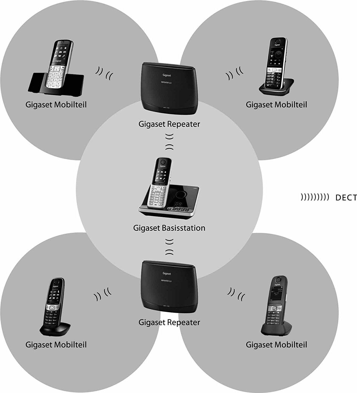 igaset Repeater 2.0 - Telefon Verstärker - Dect Repeater