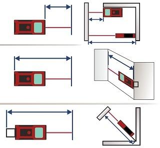 Einfache Messung von Abständen, Flächen und Volumen Test