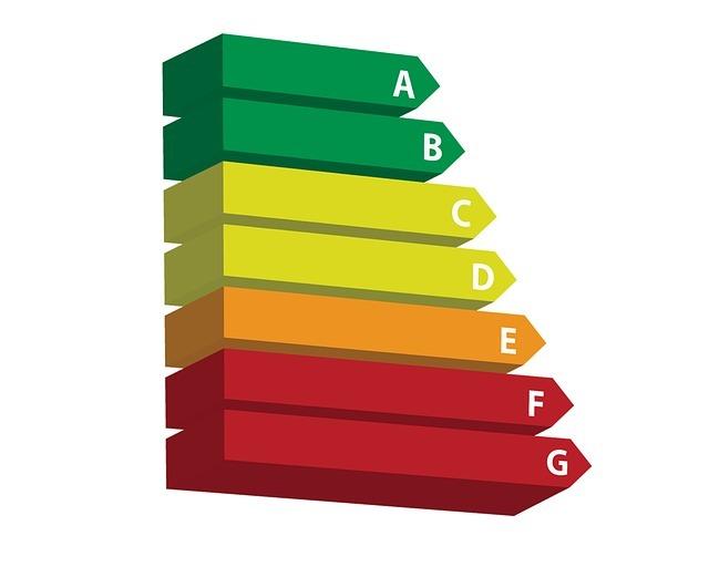Stromverbrauch und Energieeffizienzklasse im Waschmaschine Frontlader Test