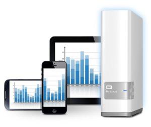 Western Digital 3TB My Cloud persönliche Cloud NAS Festplatte - LAN - WDBCTL0030HWT-EESN im test