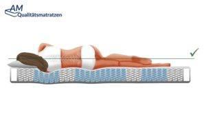 Boxspring Matratze Test: Wie funktionieren die Matratzen und welche Besonderheiten sind zu erwarten?