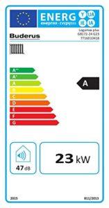 Buderus Gas-Wandtherme Gas-Heizung GB 172 24 kW Gastherme Brennwert Gaskessel Leistung