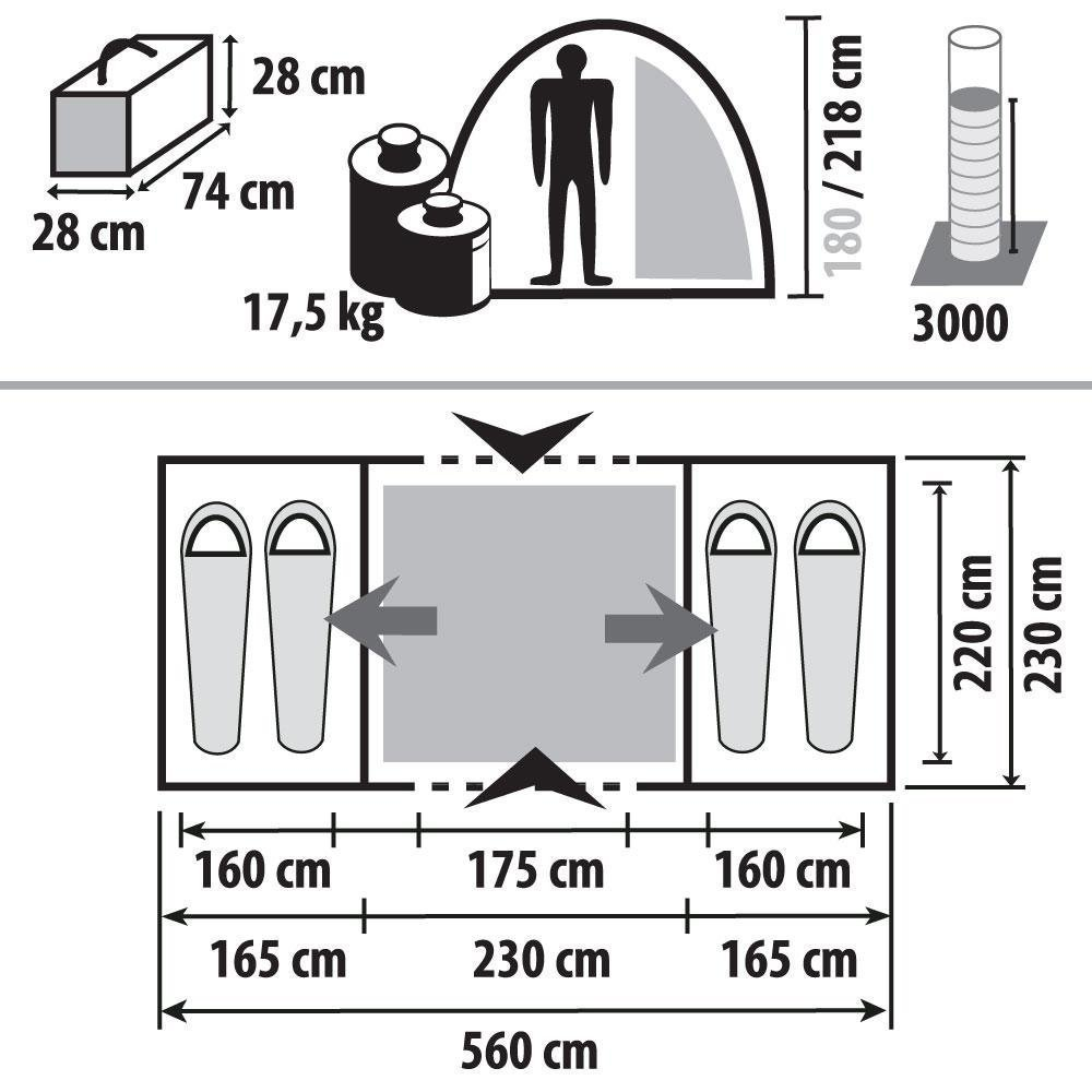 Familienzelt Test - Stehplatz und Schlafplätze, die wichtigsten Angaben