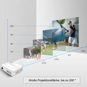 Full HD Beamer Test:Zahlen, Daten, Fakten rund um die Full HD Beamer