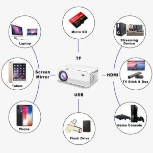 Full HD Beamer Test: Worauf muss ich beim Kauf eines Full HD Beamers achten?