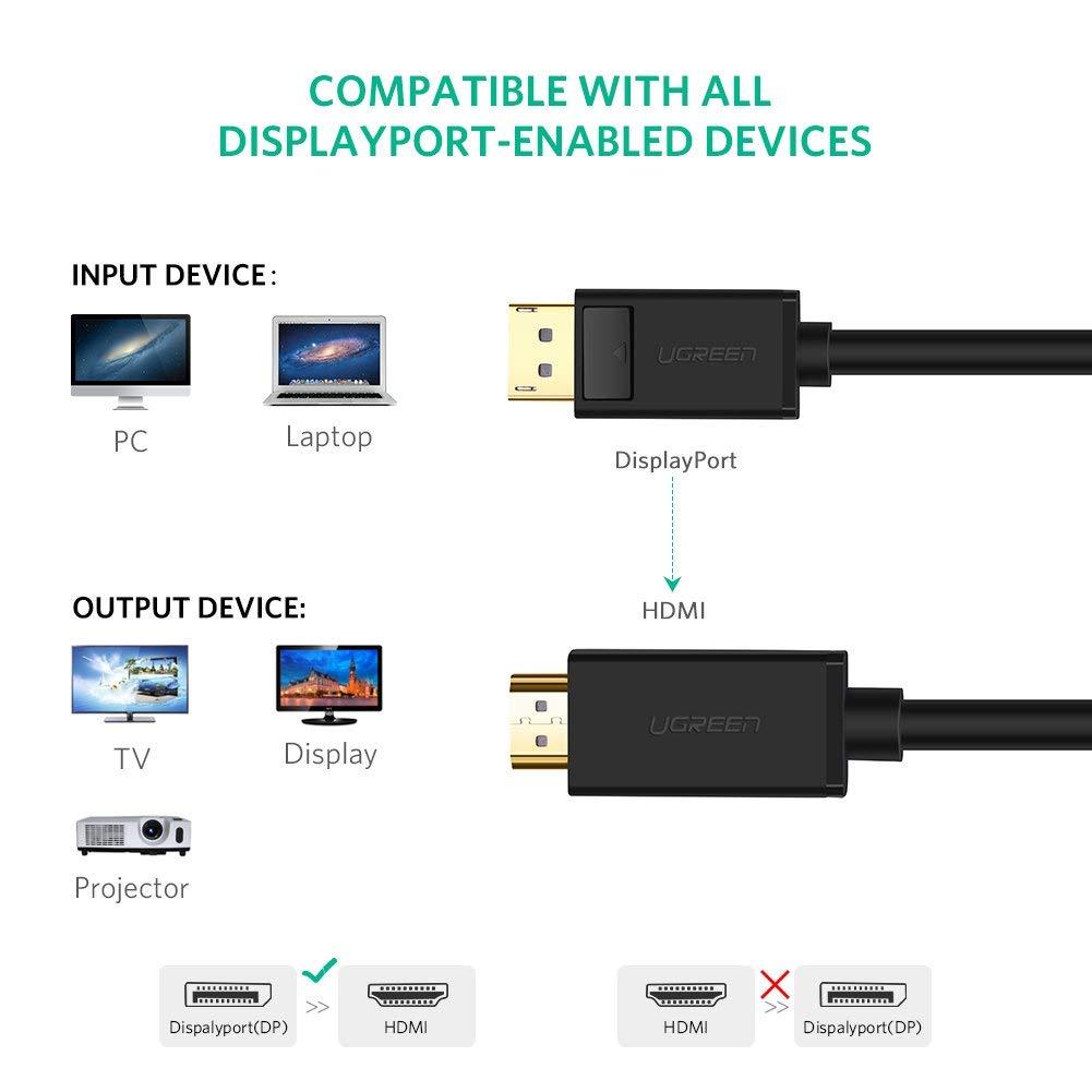Grafikkarte Test - HDMI-Kabel und Kompatibilität