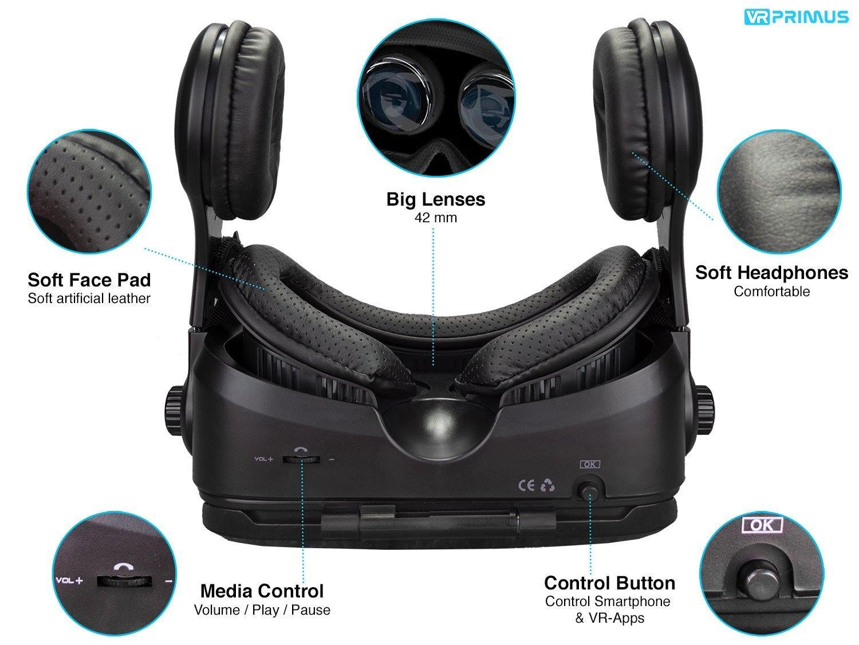 VR Brille Test - Kopfhörer und alle wichtigen Regler von einer VR Brille