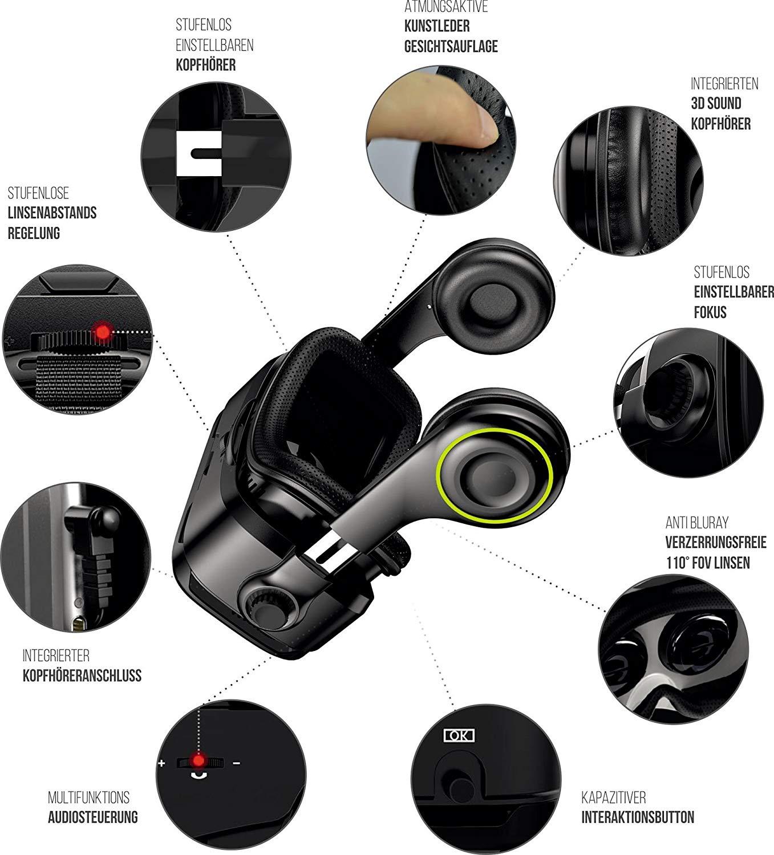 VR Brille Test - Bestandteile und Vorteile von einer VR Brille